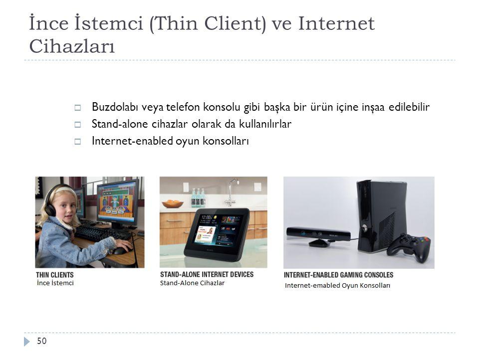 İnce İstemci (Thin Client) ve Internet Cihazları 50  Buzdolabı veya telefon konsolu gibi başka bir ürün içine inşaa edilebilir  Stand-alone cihazlar