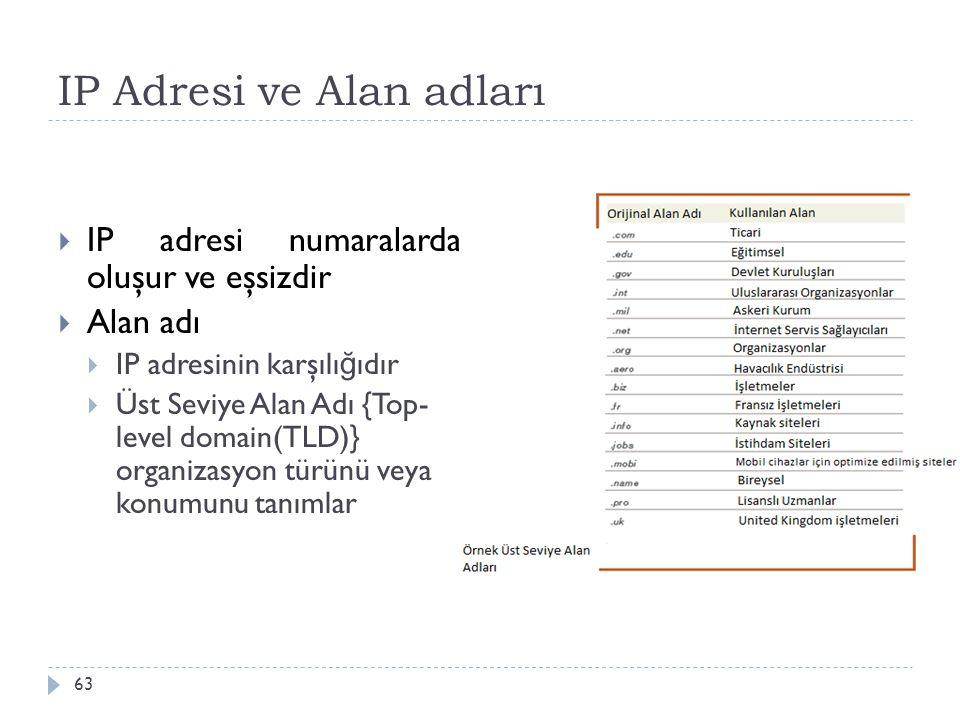 IP Adresi ve Alan adları 63  IP adresi numaralardan oluşur ve eşsizdir  Alan adı  IP adresinin karşılı ğ ıdır  Üst Seviye Alan Adı {Top- level dom