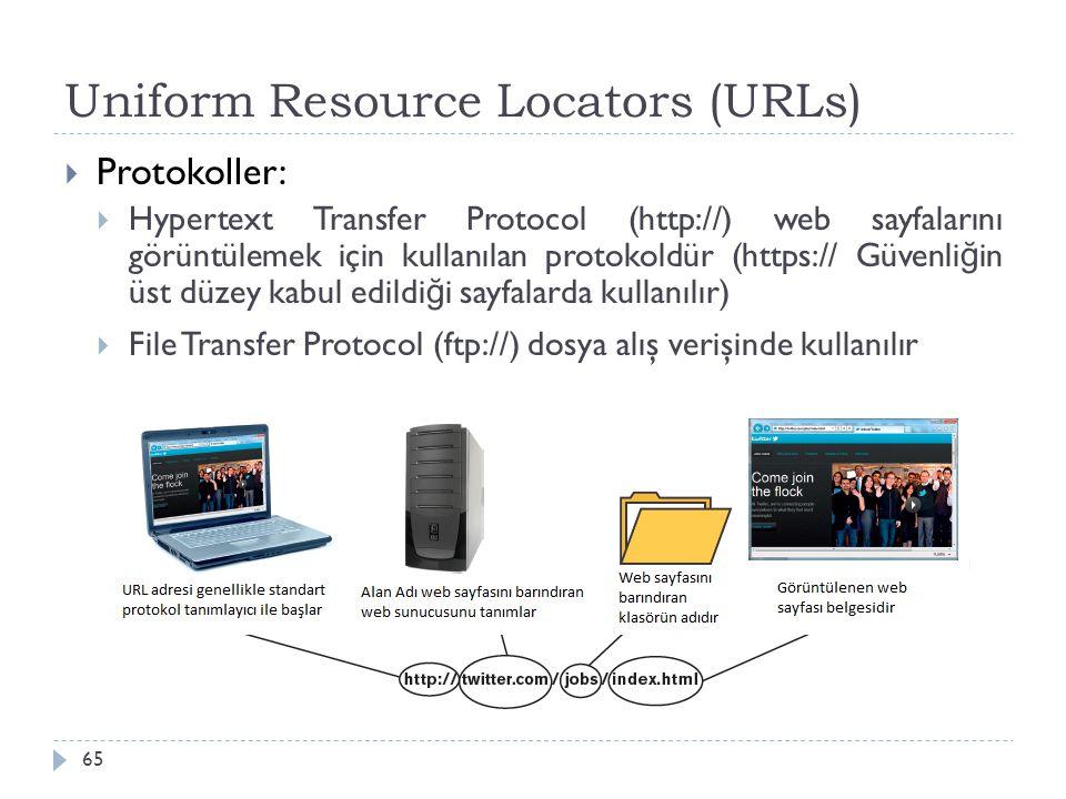 Uniform Resource Locators (URLs) 65  Protokoller:  Hypertext Transfer Protocol (http://) web sayfalarını görüntülemek için kullanılan protokoldür (h