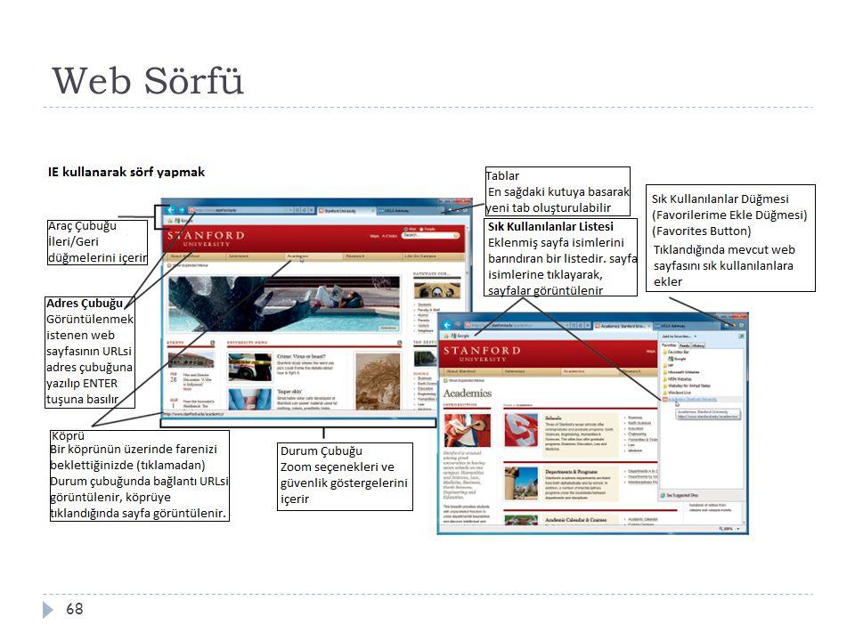 Web Sörfü 68