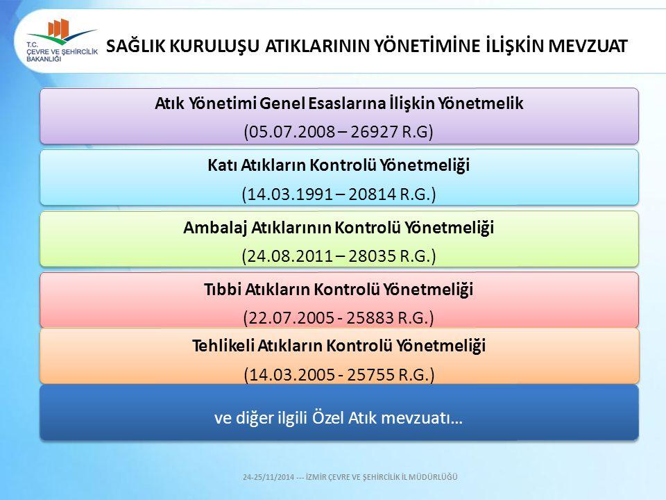 SAĞLIK KURULUŞU ATIKLARININ YÖNETİMİNE İLİŞKİN MEVZUAT Atık Yönetimi Genel Esaslarına İlişkin Yönetmelik (05.07.2008 – 26927 R.G) Katı Atıkların Kontr