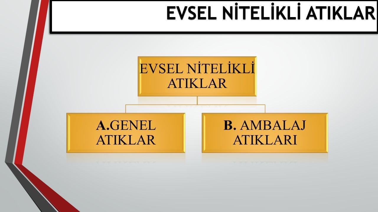 EVSEL NİTELİKLİ ATIKLAR A.GENEL ATIKLAR B. AMBALAJ ATIKLARI EVSEL NİTELİKLİ ATIKLAR