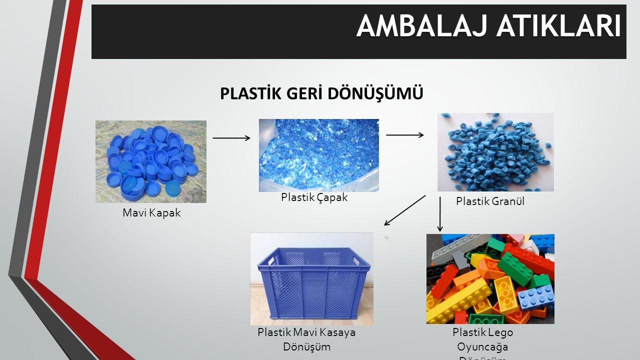 PLASTİK GERİ DÖNÜŞÜMÜ Mavi Kapak Plastik Çapak Plastik Granül Plastik Mavi Kasaya Dönüşüm Plastik Lego Oyuncağa Dönüşüm AMBALAJ ATIKLARI