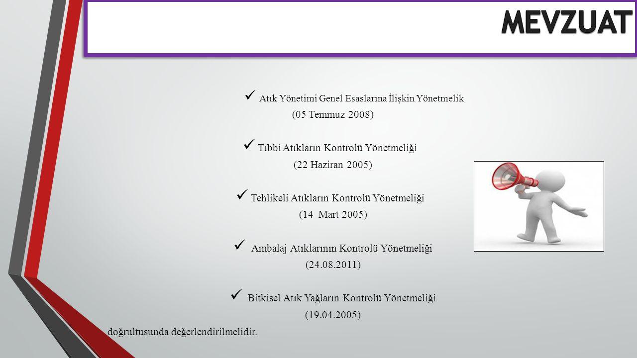 Atık Yönetimi Genel Esaslarına İlişkin Yönetmelik (05 Temmuz 2008) Tıbbi Atıkların Kontrolü Yönetmeliği (22 Haziran 2005) Tehlikeli Atıkların Kontrolü