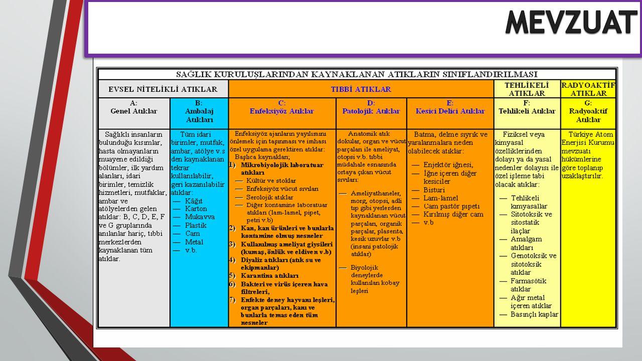  Onkoloji Kliniği  Ayaktan kemoterapi Kliniği  Kemoterapi ilaç hazırlama üniteleri 18 01 08 Sitotoksik ve sitostatik ilaçlar Onkolojik Atıklar A TEHLİKELİ ATIKLAR