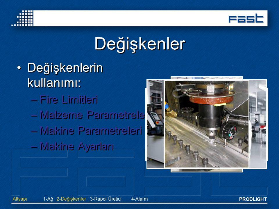 PRODLIGHT Değişkenler Değişkenlerin kullanımı: –Fire Limitleri –Malzeme Parametreleri –Makine Parametreleri –Makine Ayarları Değişkenlerin kullanımı: