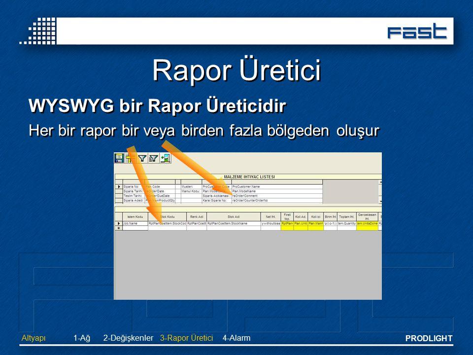 PRODLIGHT Rapor Üretici WYSWYG bir Rapor Üreticidir Her bir rapor bir veya birden fazla bölgeden oluşur WYSWYG bir Rapor Üreticidir Her bir rapor bir