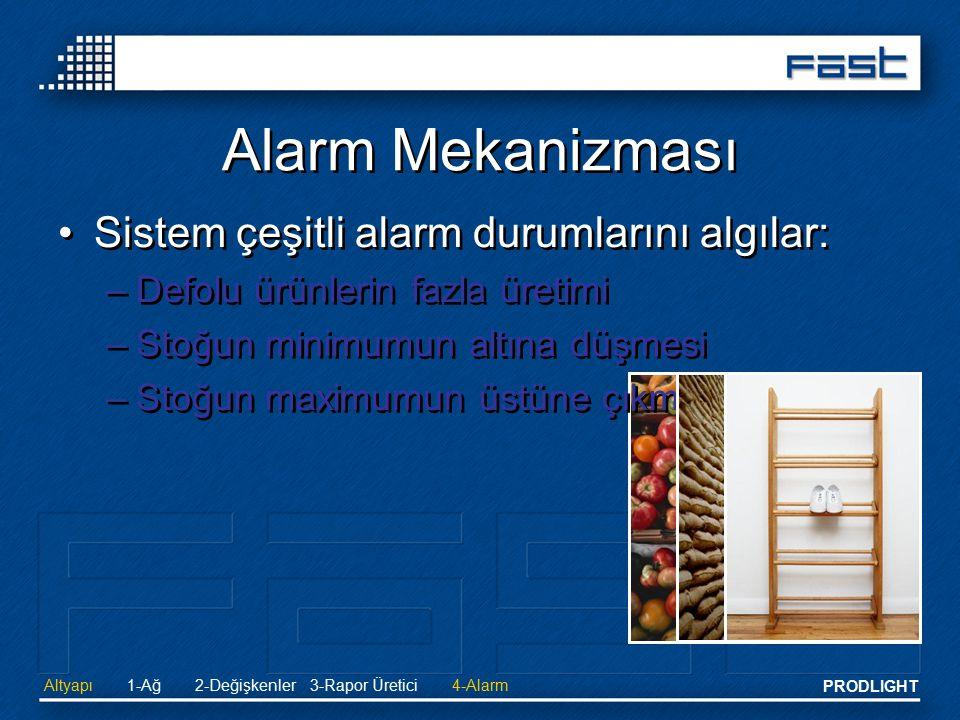 PRODLIGHT Alarm Mekanizması Sistem çeşitli alarm durumlarını algılar: –Defolu ürünlerin fazla üretimi –Stoğun minimumun altına düşmesi –Stoğun maximum