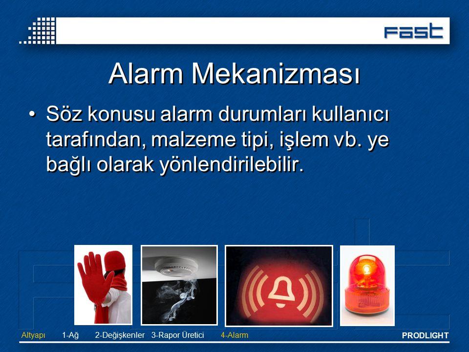 PRODLIGHT Alarm Mekanizması Söz konusu alarm durumları kullanıcı tarafından, malzeme tipi, işlem vb. ye bağlı olarak yönlendirilebilir. Altyapı2-Değiş