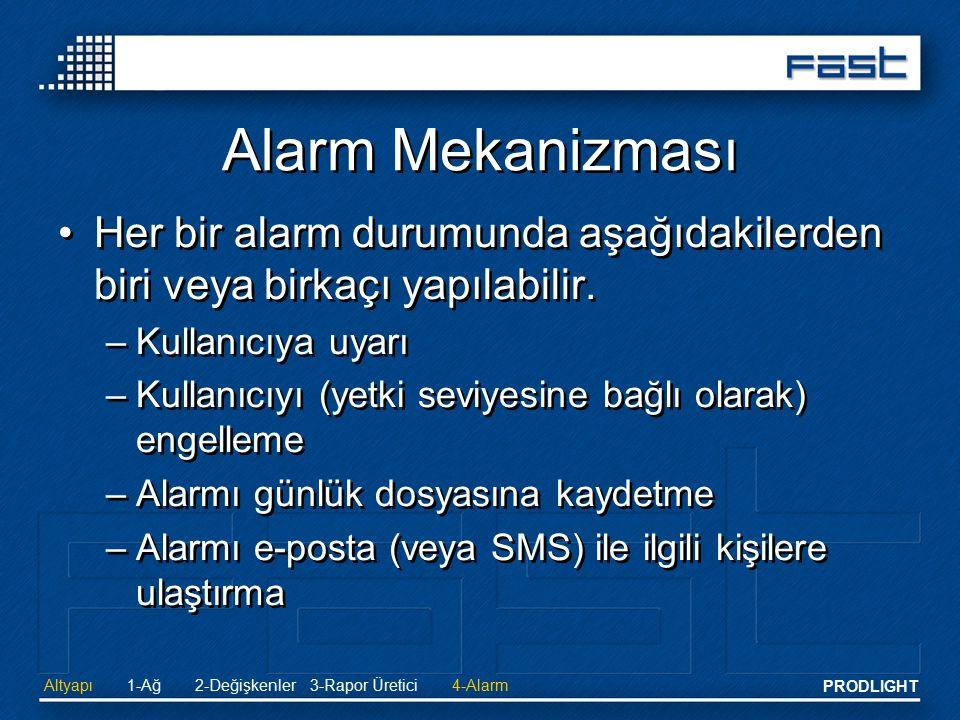 PRODLIGHT Alarm Mekanizması Her bir alarm durumunda aşağıdakilerden biri veya birkaçı yapılabilir. –Kullanıcıya uyarı –Kullanıcıyı (yetki seviyesine b