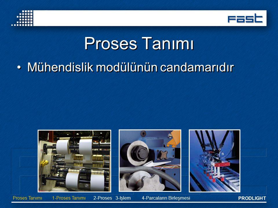 PRODLIGHT Proses Tanımı Mühendislik modülünün candamarıdır Proses Tanımı2-Proses3-Işlem4-Parcaların Birleşmesi1-Proses Tanımı