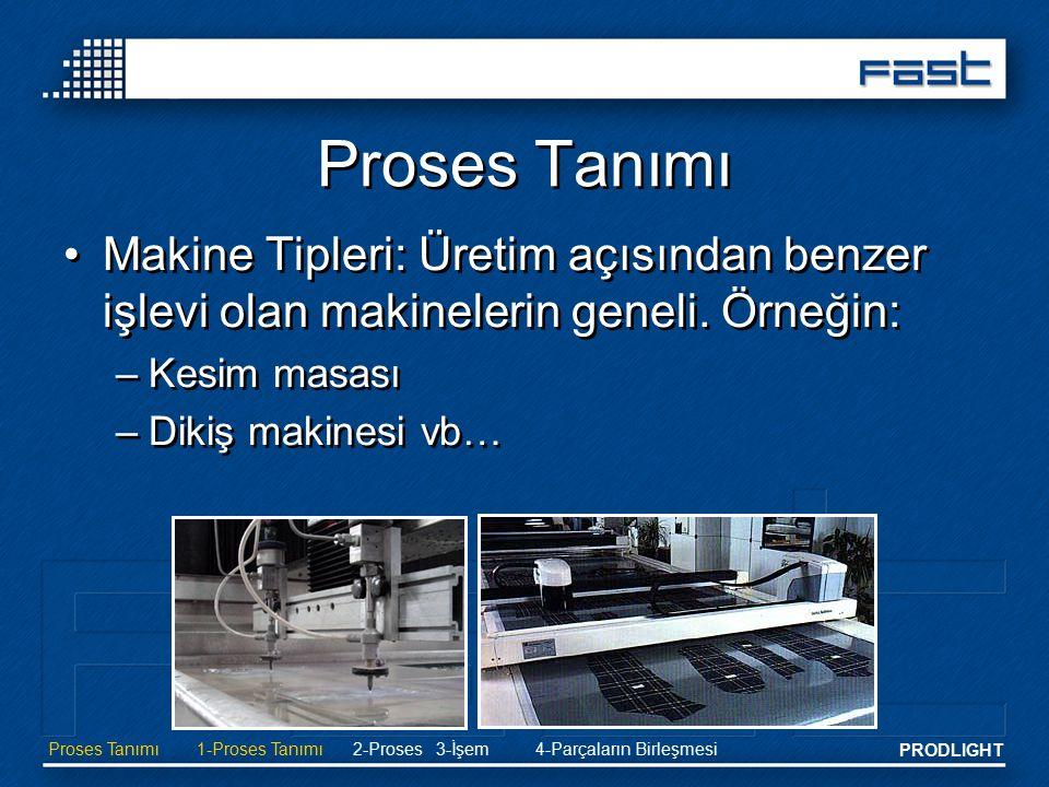 PRODLIGHT Proses Tanımı Makine Tipleri: Üretim açısından benzer işlevi olan makinelerin geneli. Örneğin: –Kesim masası –Dikiş makinesi vb… Makine Tipl