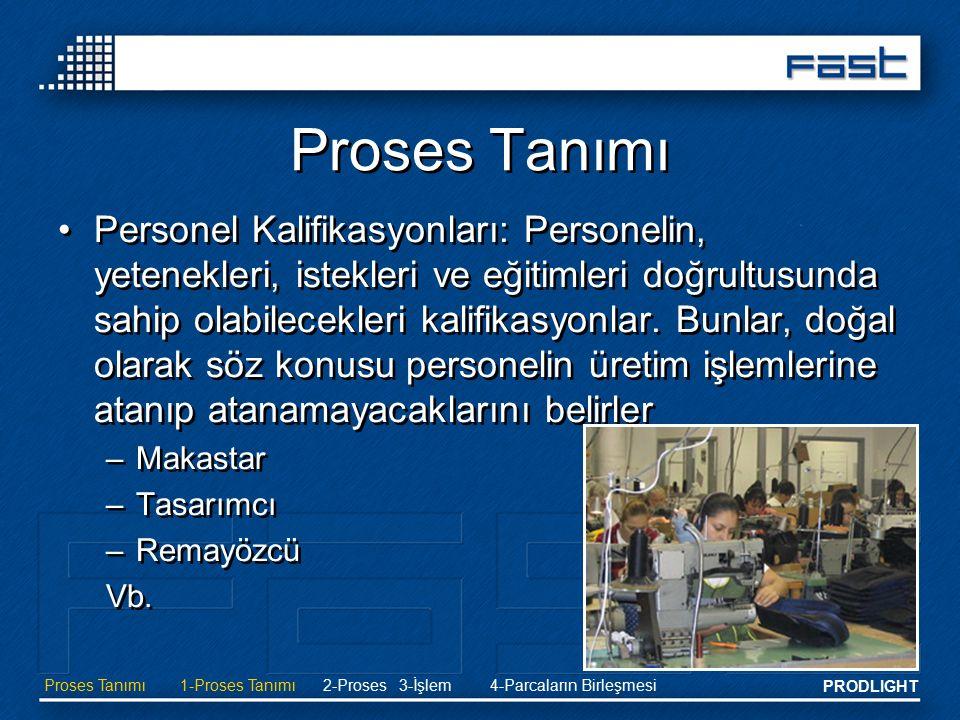 PRODLIGHT Proses Tanımı Personel Kalifikasyonları: Personelin, yetenekleri, istekleri ve eğitimleri doğrultusunda sahip olabilecekleri kalifikasyonlar