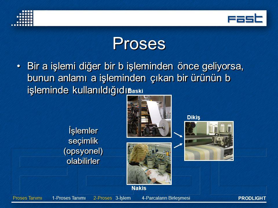 PRODLIGHT Proses Bir a işlemi diğer bir b işleminden önce geliyorsa, bunun anlamı a işleminden çıkan bir ürünün b işleminde kullanıldığıdır İşlemler s