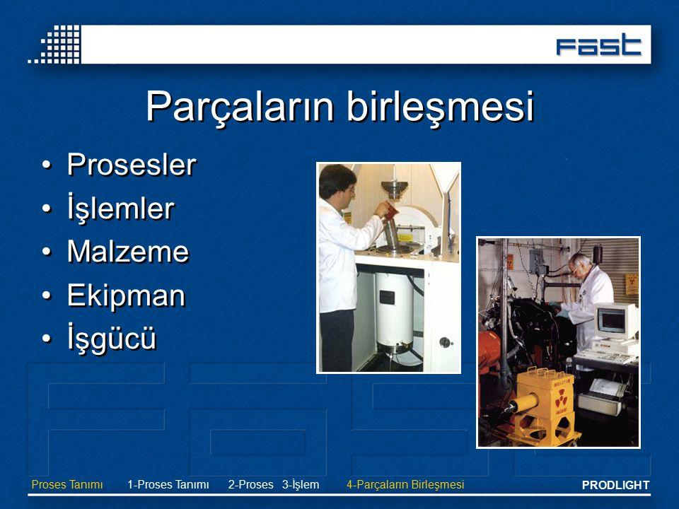 PRODLIGHT Parçaların birleşmesi Prosesler İşlemler Malzeme Ekipman İşgücü Prosesler İşlemler Malzeme Ekipman İşgücü Proses Tanımı2-Proses3-İşlem4-Parç