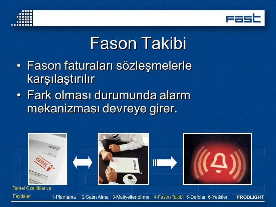 PRODLIGHT Fason Takibi Fason faturaları sözleşmelerle karşılaştırılır Fark olması durumunda alarm mekanizması devreye girer. Fason faturaları sözleşme