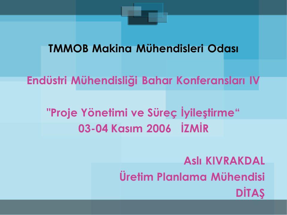 TMMOB Makina Mühendisleri Odası Endüstri Mühendisliği Bahar Konferansları IV Proje Yönetimi ve Süreç İyileştirme 03-04 Kasım 2006 İZMİR Aslı KIVRAKDAL Üretim Planlama Mühendisi DİTAŞ