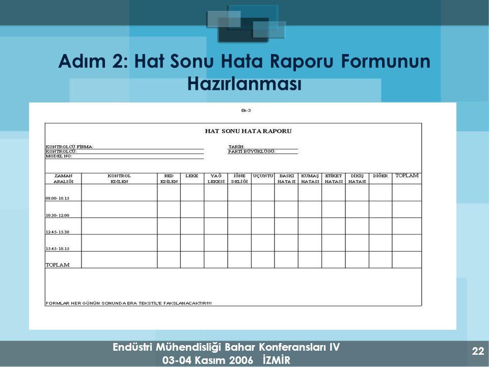 Endüstri Mühendisliği Bahar Konferansları IV 03-04 Kasım 2006 İZMİR 22 Adım 2: Hat Sonu Hata Raporu Formunun Hazırlanması
