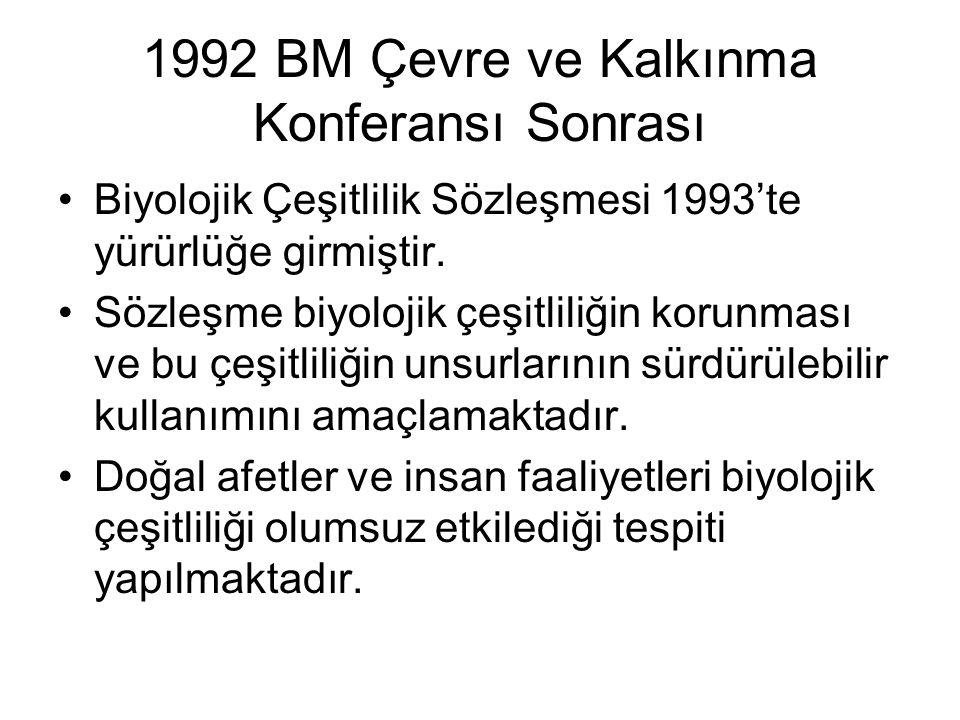 1992 BM Çevre ve Kalkınma Konferansı Sonrası Biyolojik Çeşitlilik Sözleşmesi 1993'te yürürlüğe girmiştir. Sözleşme biyolojik çeşitliliğin korunması ve