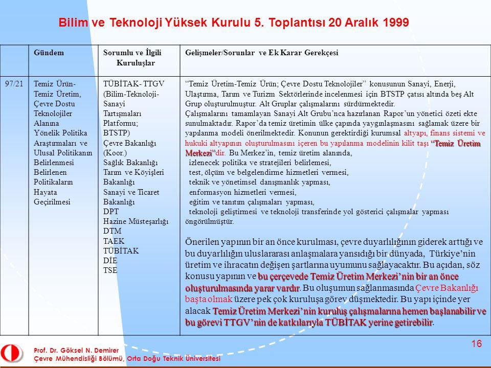 16 GündemSorumlu ve İlgili Kuruluşlar Gelişmeler/Sorunlar ve Ek Karar Gerekçesi 97/21Temiz Ürün- Temiz Üretim, Çevre Dostu Teknolojiler Alanına Yönelik Politika Araştırmaları ve Ulusal Politikanın Belirlenmesi Belirlenen Politikaların Hayata Geçirilmesi TÜBİTAK- TTGV (Bilim-Teknoloji- Sanayi Tartışmaları Platformu; BTSTP) Çevre Bakanlığı (Koor.) Sağlık Bakanlığı Tarım ve Köyişleri Bakanlığı Sanayi ve Ticaret Bakanlığı DPT Hazine Müsteşarlığı DTM TAEK TÜBİTAK DİE TSE Temiz Üretim-Temiz Ürün; Çevre Dostu Teknolojiler konusunun Sanayi, Enerji, Ulaştırma, Tarım ve Turizm Sektörlerinde incelenmesi için BTSTP çatısı altında beş Alt Grup oluşturulmuştur.