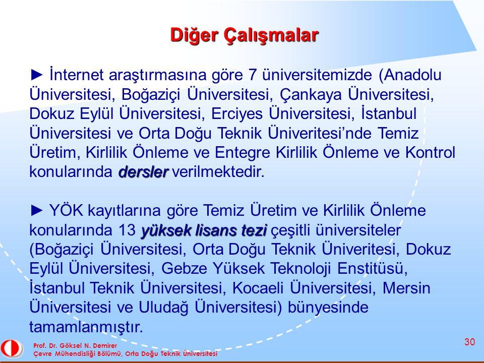 30 Prof. Dr. Göksel N. Demirer Çevre Mühendisliği Bölümü, Orta Doğu Teknik Üniversitesi Diğer Çalışmalar dersler ► İnternet araştırmasına göre 7 ünive