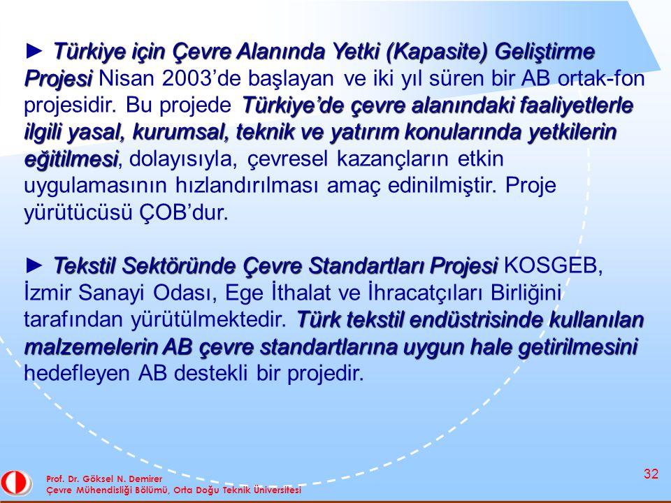 32 Prof. Dr. Göksel N. Demirer Çevre Mühendisliği Bölümü, Orta Doğu Teknik Üniversitesi Türkiye için Çevre Alanında Yetki (Kapasite) Geliştirme Projes