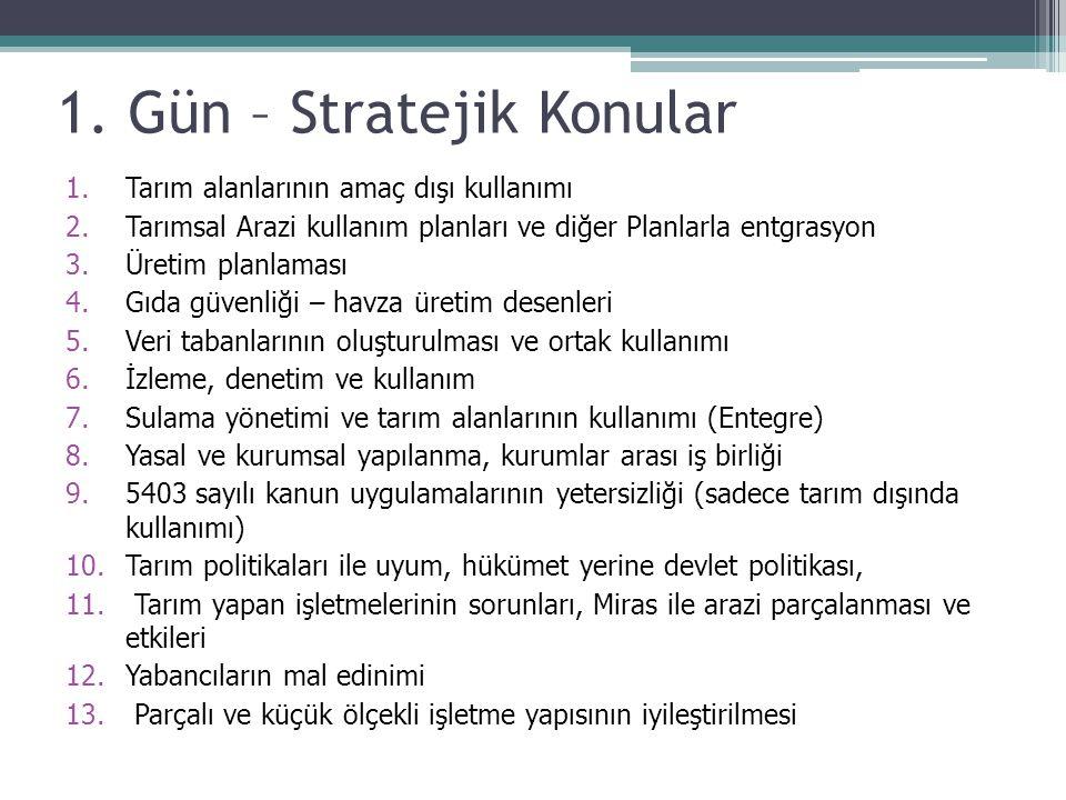 1. Gün – Stratejik Konular 1.Tarım alanlarının amaç dışı kullanımı 2.Tarımsal Arazi kullanım planları ve diğer Planlarla entgrasyon 3.Üretim planlamas
