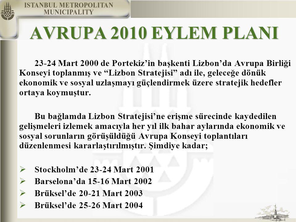 AVRUPA 2010 EYLEM PLANI 23-24 Mart 2000 de Portekiz'in başkenti Lizbon'da Avrupa Birliği Konseyi toplanmış ve Lizbon Stratejisi adı ile, geleceğe dönük ekonomik ve sosyal uzlaşmayı güçlendirmek üzere stratejik hedefler ortaya koymuştur.