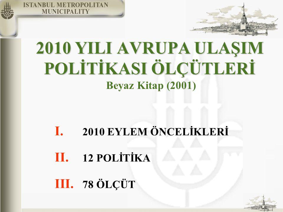 I. 2010 EYLEM ÖNCELİKLERİ II. 12 POLİTİKA III. 78 ÖLÇÜT 2010 YILI AVRUPA ULAŞIM POLİTİKASI ÖLÇÜTLERİ 2010 YILI AVRUPA ULAŞIM POLİTİKASI ÖLÇÜTLERİ Beya
