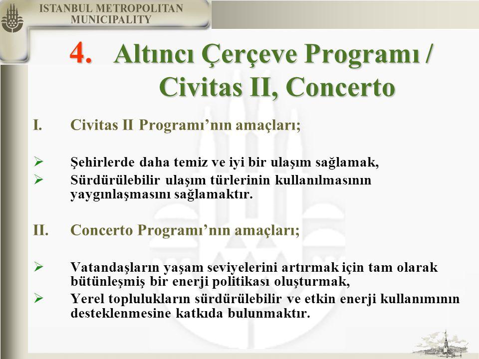 4. Altıncı Çerçeve Programı / Civitas II, Concerto I.Civitas II Programı'nın amaçları;  Şehirlerde daha temiz ve iyi bir ulaşım sağlamak,  Sürdürüle