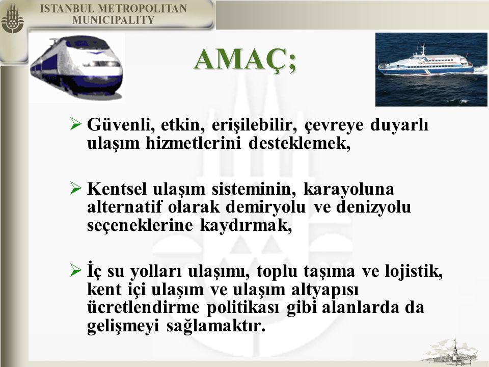 AMAÇ;  Güvenli, etkin, erişilebilir, çevreye duyarlı ulaşım hizmetlerini desteklemek,  Kentsel ulaşım sisteminin, karayoluna alternatif olarak demiryolu ve denizyolu seçeneklerine kaydırmak,  İç su yolları ulaşımı, toplu taşıma ve lojistik, kent içi ulaşım ve ulaşım altyapısı ücretlendirme politikası gibi alanlarda da gelişmeyi sağlamaktır.