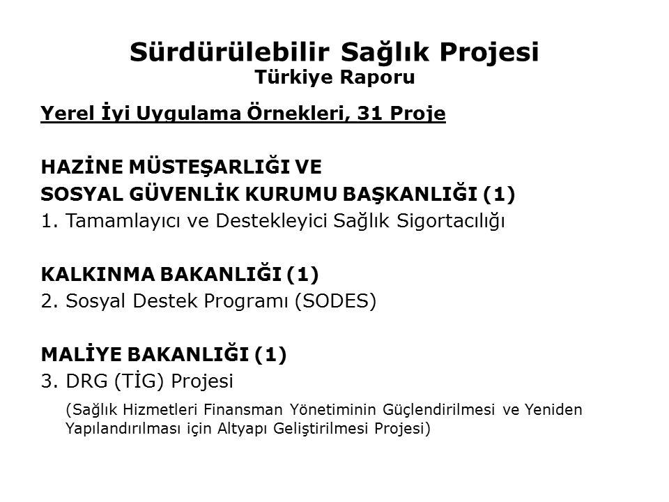 Sürdürülebilir Sağlık Projesi Türkiye Raporu Yerel İyi Uygulama Örnekleri, 31 Proje HAZİNE MÜSTEŞARLIĞI VE SOSYAL GÜVENLİK KURUMU BAŞKANLIĞI (1) 1.Tam