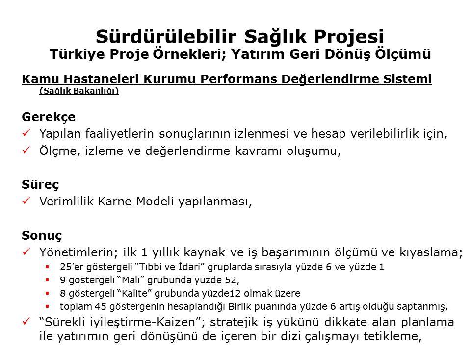 Sürdürülebilir Sağlık Projesi Türkiye Proje Örnekleri; Yatırım Geri Dönüş Ölçümü Kamu Hastaneleri Kurumu Performans Değerlendirme Sistemi (Sağlık Baka