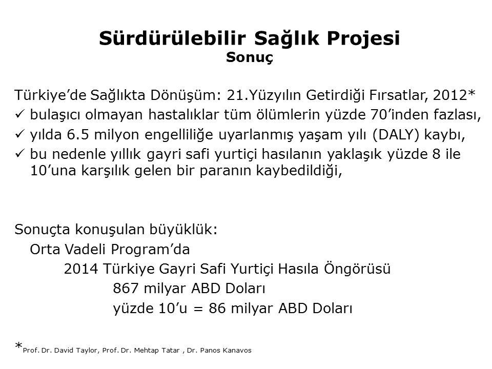 Sürdürülebilir Sağlık Projesi Sonuç Türkiye'de Sağlıkta Dönüşüm: 21.Yüzyılın Getirdiği Fırsatlar, 2012* bulaşıcı olmayan hastalıklar tüm ölümlerin yüz