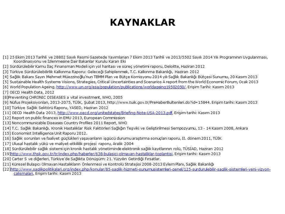 KAYNAKLAR [1] 25 Ekim 2013 Tarihli ve 28802 Sayılı Resmi Gazetede Yayımlanan 7 Ekim 2013 Tarihli ve 2013/5502 Sayılı 2014 Yılı Programının Uygulanması