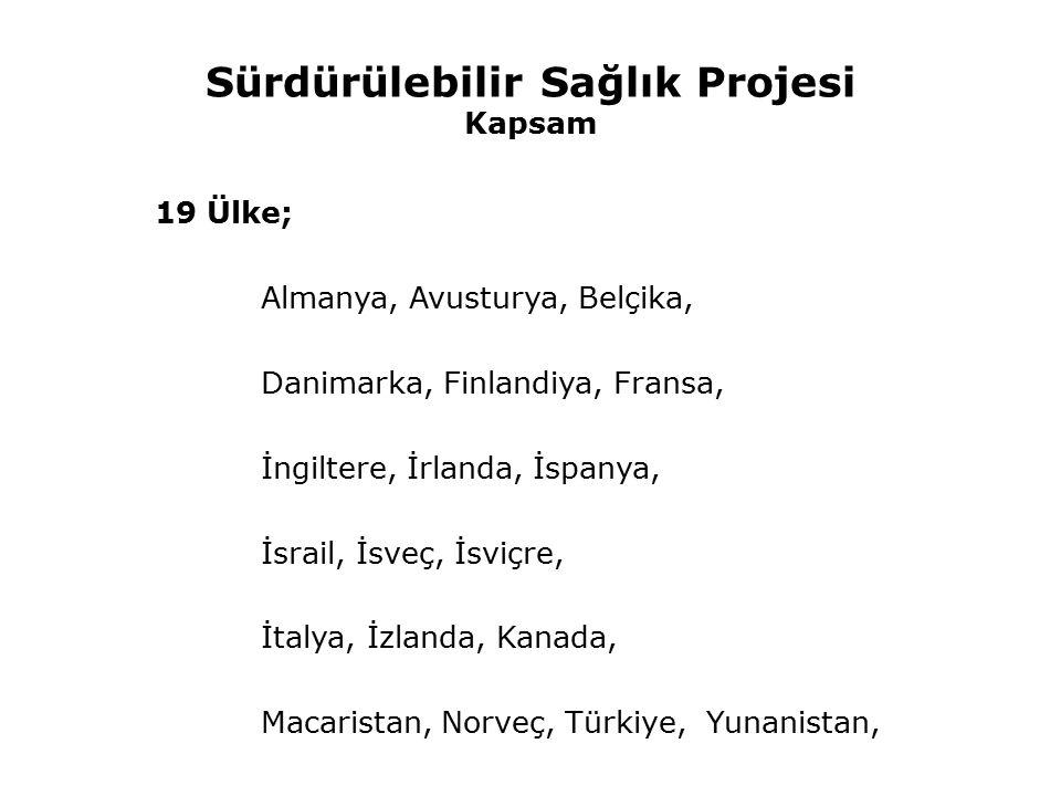 Sürdürülebilir Sağlık Projesi Süreç Nisan2013 : Proje Çalışma Planı/Türkiye Mayıs2013 : Proje Açılış Toplantısı/Brüksel I.