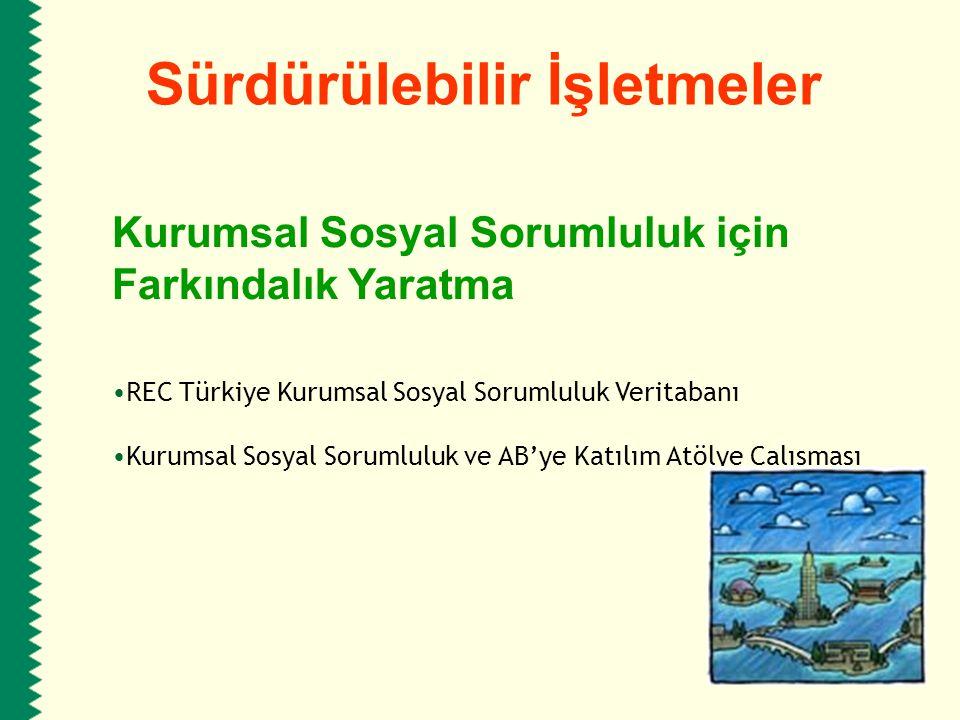 Sürdürülebilir İşletmeler Kurumsal Sosyal Sorumluluk için Farkındalık Yaratma REC Türkiye Kurumsal Sosyal Sorumluluk Veritabanı Kurumsal Sosyal Soruml