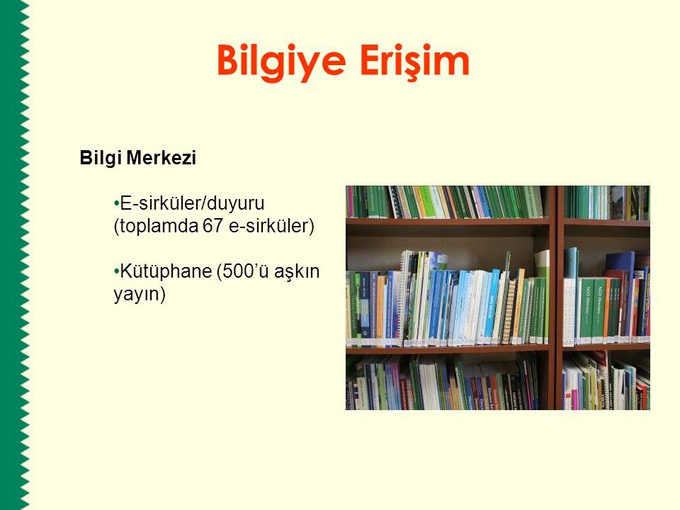Bilgiye Erişim Bilgi Merkezi E-sirküler/duyuru (toplamda 67 e-sirküler) Kütüphane (500'ü aşkın yayın)