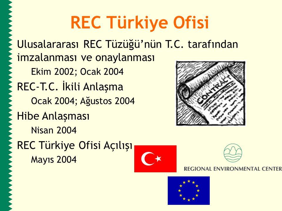 REC Türkiye Ofisi Ulusalararası REC Tüzüğü'nün T.C. tarafından imzalanması ve onaylanması Ekim 2002; Ocak 2004 REC-T.C. İkili Anlaşma Ocak 2004; Ağust