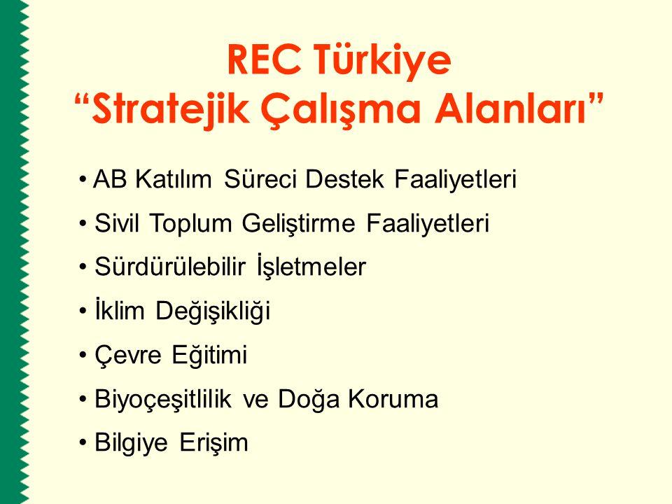 REC Türkiye Projeler Tematik AlanProje AdıProje OrtaklarıHedef KitleFon kaynağı AB Katılım Süreci REC'in Türkiye'de Kurulması Katılım Öncesinde Sivil Toplumu Güçlendirme: STK Hibe İmkanı Projesi Alt başlık A5: Çevre Koruma ---- Kamu Kurumları, Yerel Yönetimler, STK'lar, medya, iş dünyası ve akademi STK'lar Avrupa Komiyonu Avrupa Komisyonu Sivil Toplumun Geliştirilmesi Sürdürülebilir İşletmeler REC'in Türkiye'de Kurulması - Kamu Kurumları, Yerel Yönetimler, STK'lar, medya, iş dünyası ve akademi Avrupa Komisyonu İklim Değişikliği Türkiye'de İklim Değişikliği Politikalarının TAnıtılması Çevre ve Orman Bakanlığı, (TR), Exergia (GR).