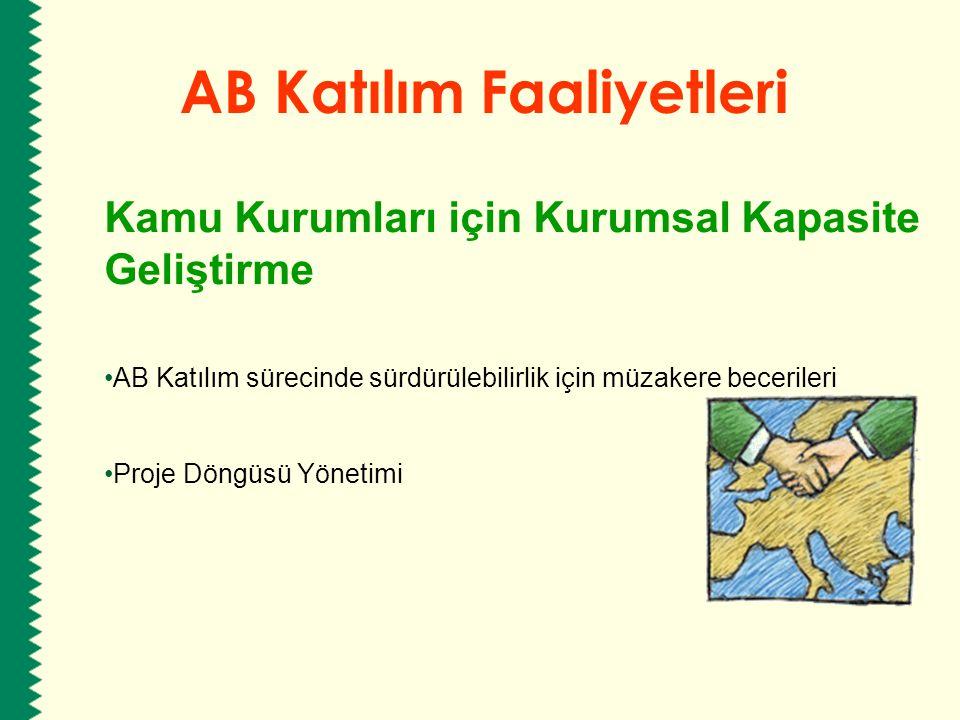 AB Katılım Faaliyetleri AB Çevre Politikası ve Müktesebatı AB Fonları ve Türkiye'de çevre üzerine Konferans AB katılım sürecinde Türkiye'deki Çevre Örgütlerinin Rolü üzerine Konferans: AB – STK Diyaloğu Claude Rouam (Avrupa Komisyonu Çevre Genel Müdürlüğü) ve Prof.