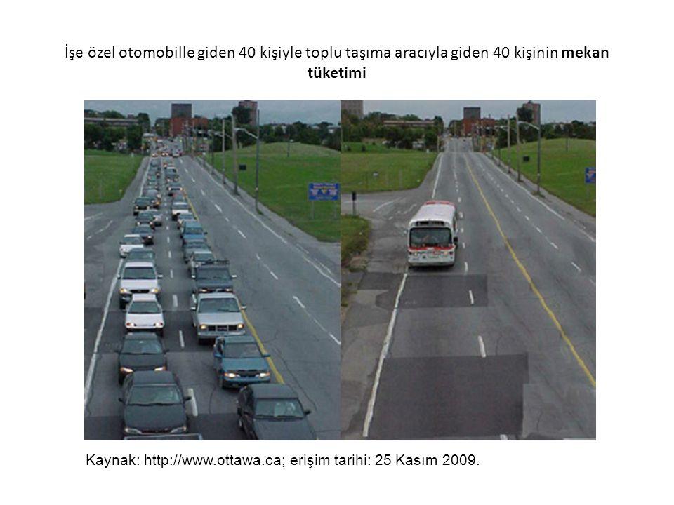 İşe özel otomobille giden 40 kişiyle toplu taşıma aracıyla giden 40 kişinin mekan tüketimi Kaynak: http://www.ottawa.ca; erişim tarihi: 25 Kasım 2009.