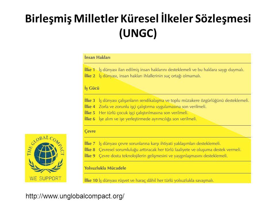 Birleşmiş Milletler Küresel İlkeler Sözleşmesi (UNGC) http://www.unglobalcompact.org/