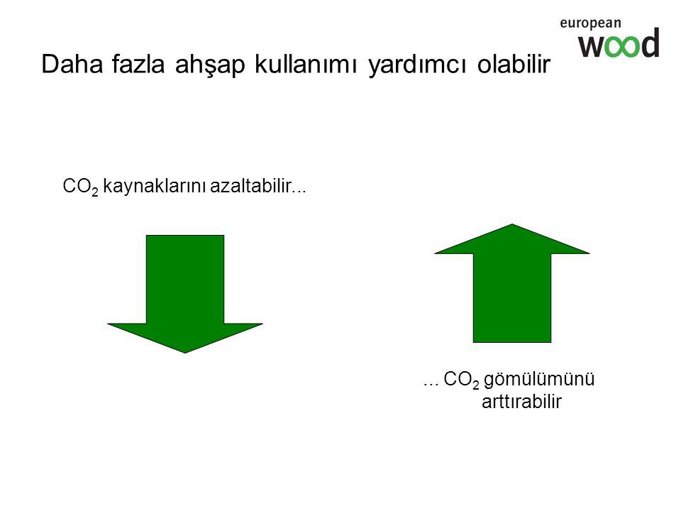 Daha fazla ahşap kullanımı yardımcı olabilir CO 2 kaynaklarını azaltabilir...... CO 2 gömülümünü arttırabilir