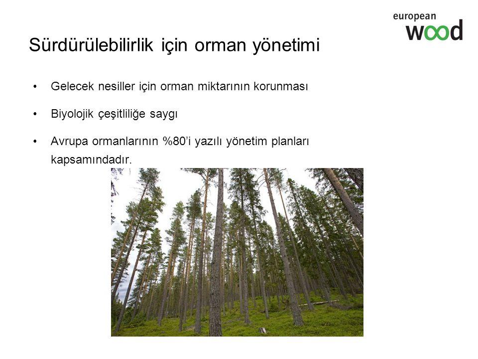 Gelecek nesiller için orman miktarının korunması Biyolojik çeşitliliğe saygı Avrupa ormanlarının %80'i yazılı yönetim planları kapsamındadır. Sürdürül