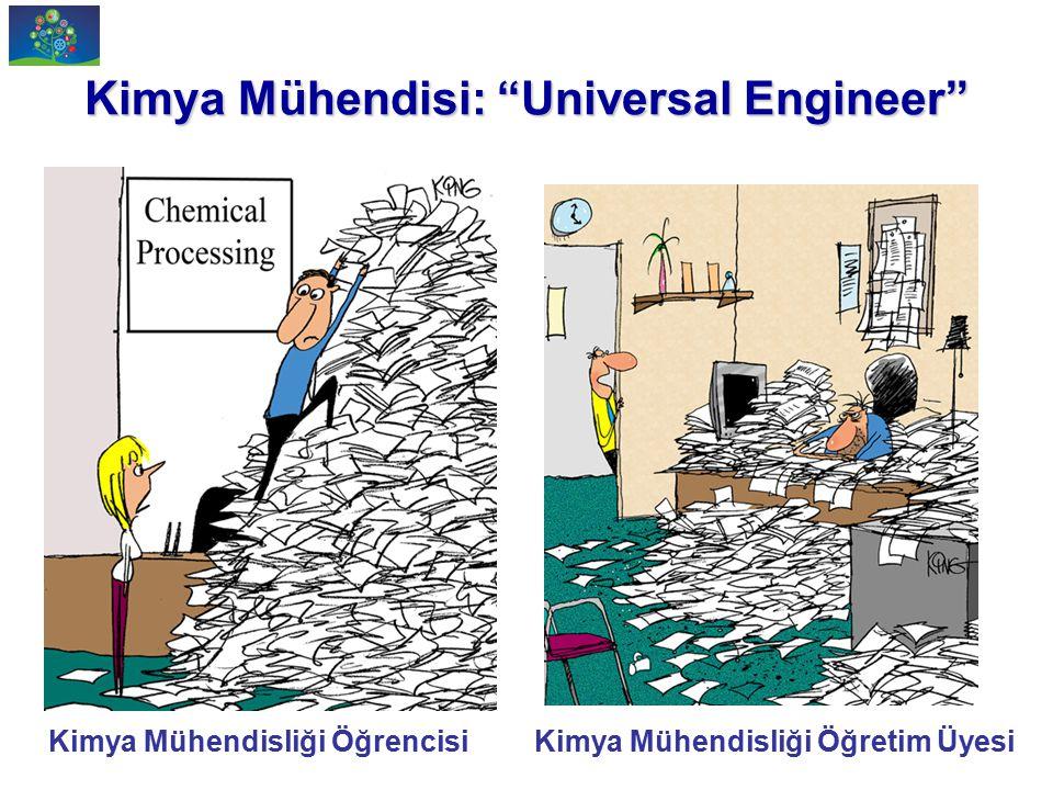 "Kimya Mühendisi: ""Universal Engineer"" Kimya Mühendisliği Öğretim Üyesi Kimya Mühendisliği Öğrencisi"