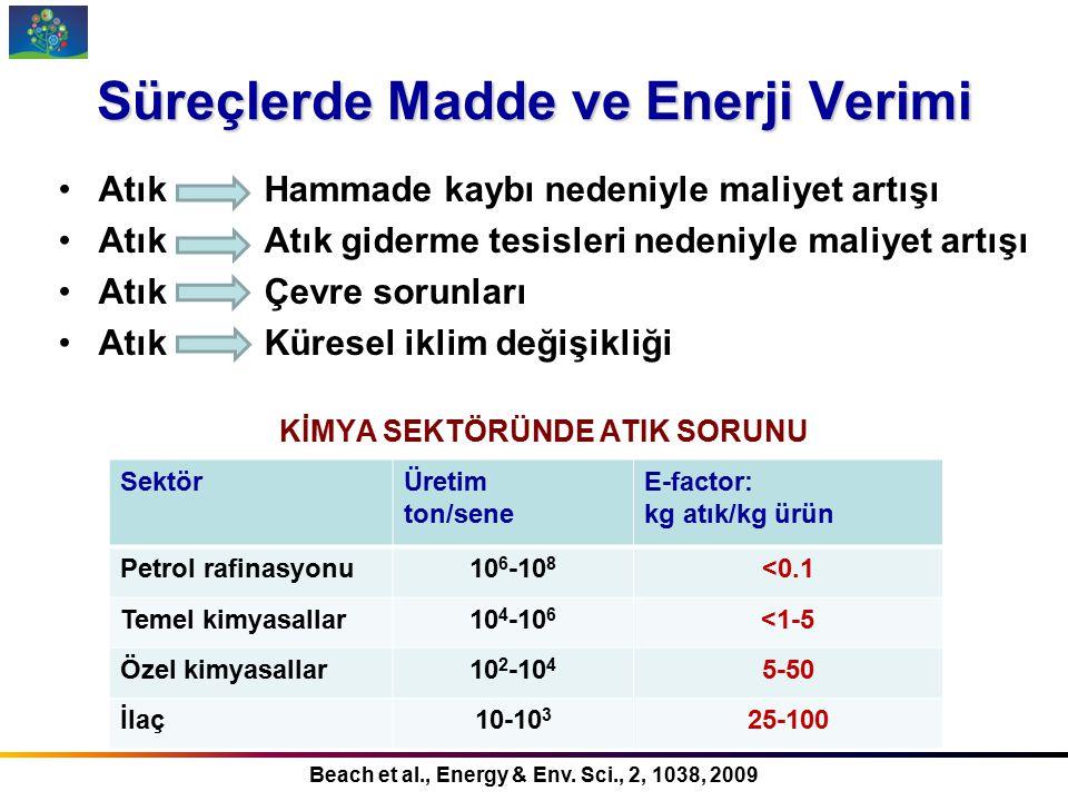 Türkiye'de Mühendislik Eğitimi Mühendislik Fakülteleri:175 [58] Dört yıllık Mühendislik program sayısı: 1181 [193] İngilizce eğitim yapan Mühendislik programları:220 [126] Farklı mühendislik ünvanları: 53 Mühendislik fakültelerine kayıt (2013): ~295.000 Mühendislik mezun sayısı (2013): 33.515 Kimya Mühendisliği program sayısı: ~ 39 [ ]: Vakıf Üniversiteleri