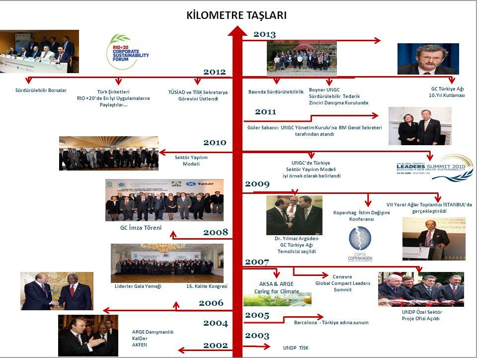 ARGE Danışmanlık KalDer AKFEN 2002 Barcelona - Türkiye adına sunum Liderler Gala Yemeği 16.