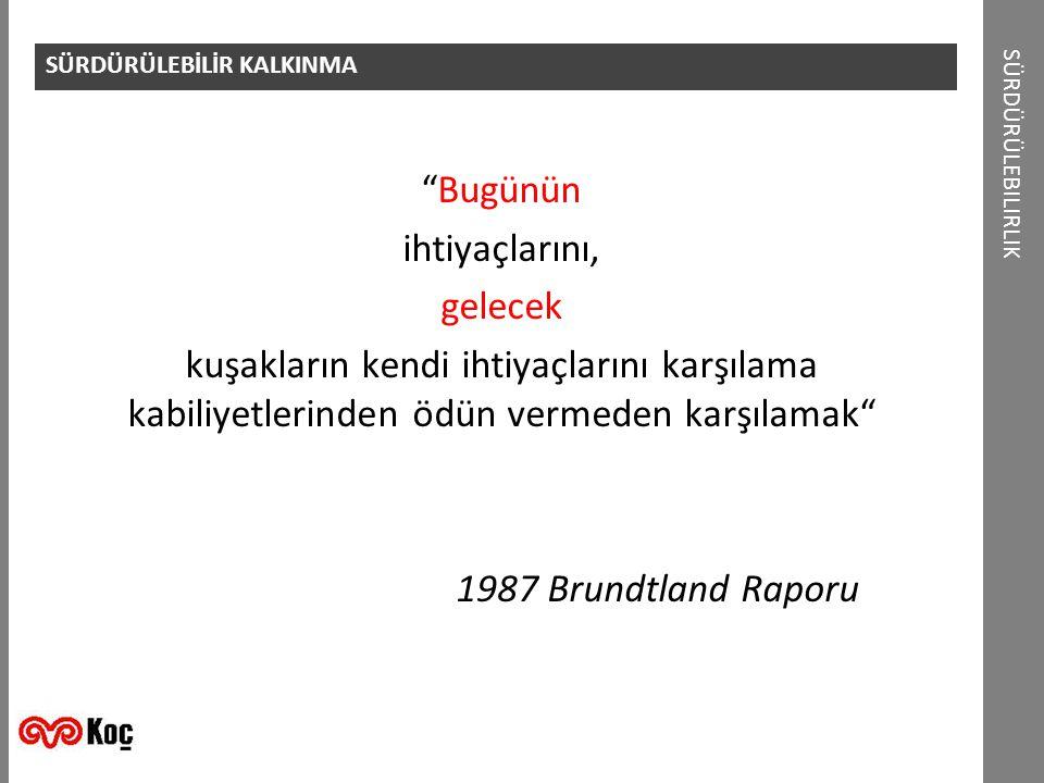 SÜRDÜRÜLEBILIRLIK SÜRDÜRÜLEBİLİR KALKINMA Bugünün ihtiyaçlarını, gelecek kuşakların kendi ihtiyaçlarını karşılama kabiliyetlerinden ödün vermeden karşılamak 1987 Brundtland Raporu