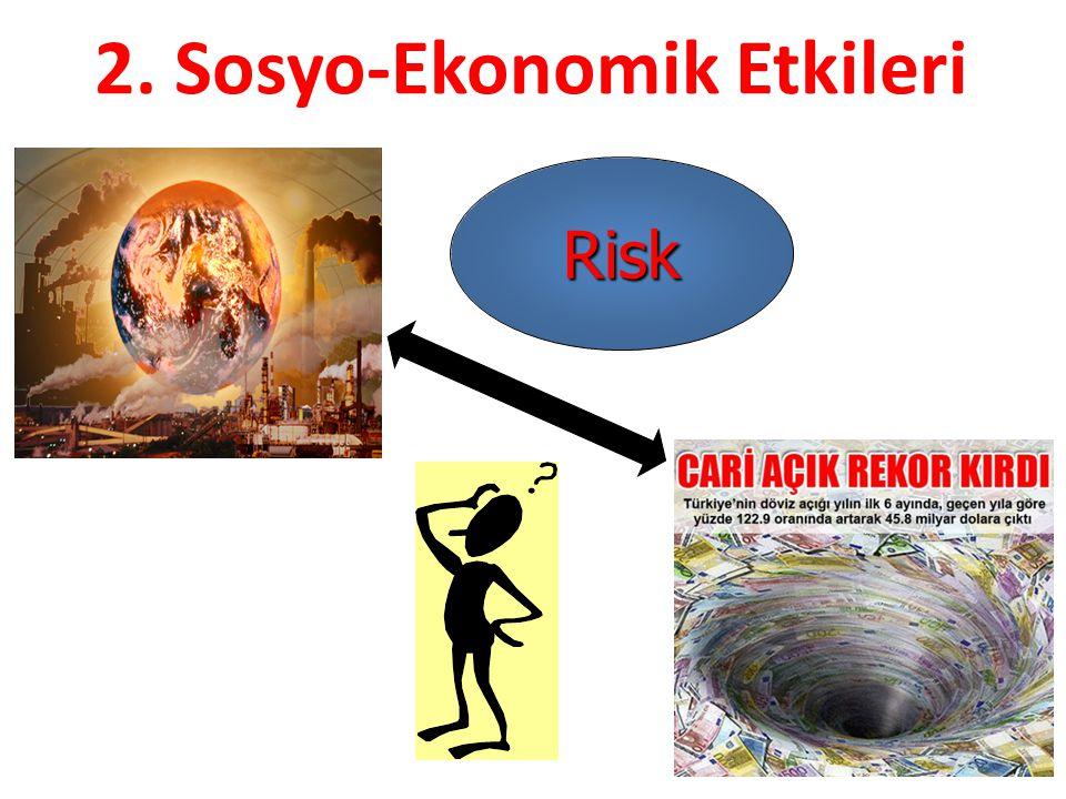 Risk 2. Sosyo-Ekonomik Etkileri